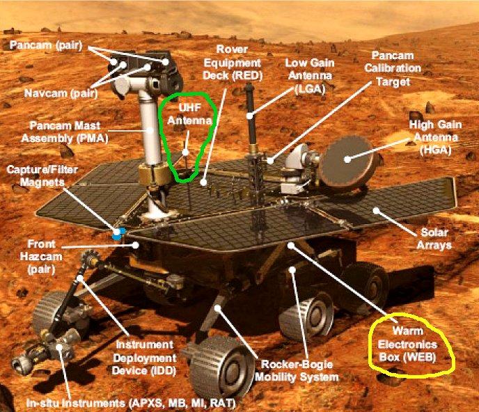 mars exploration rover cost - photo #9